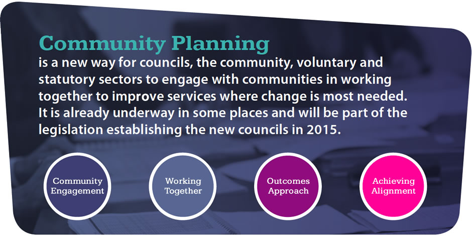 Community Planning Toolkit