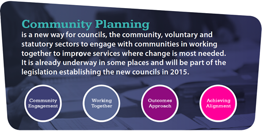 Community Planning Toolkit Themes